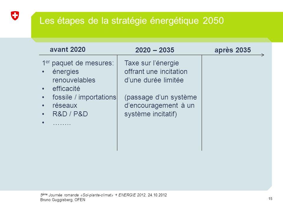 15 avant 2020 1 er paquet de mesures: énergies renouvelables efficacité fossile / importations réseaux R&D / P&D ……..