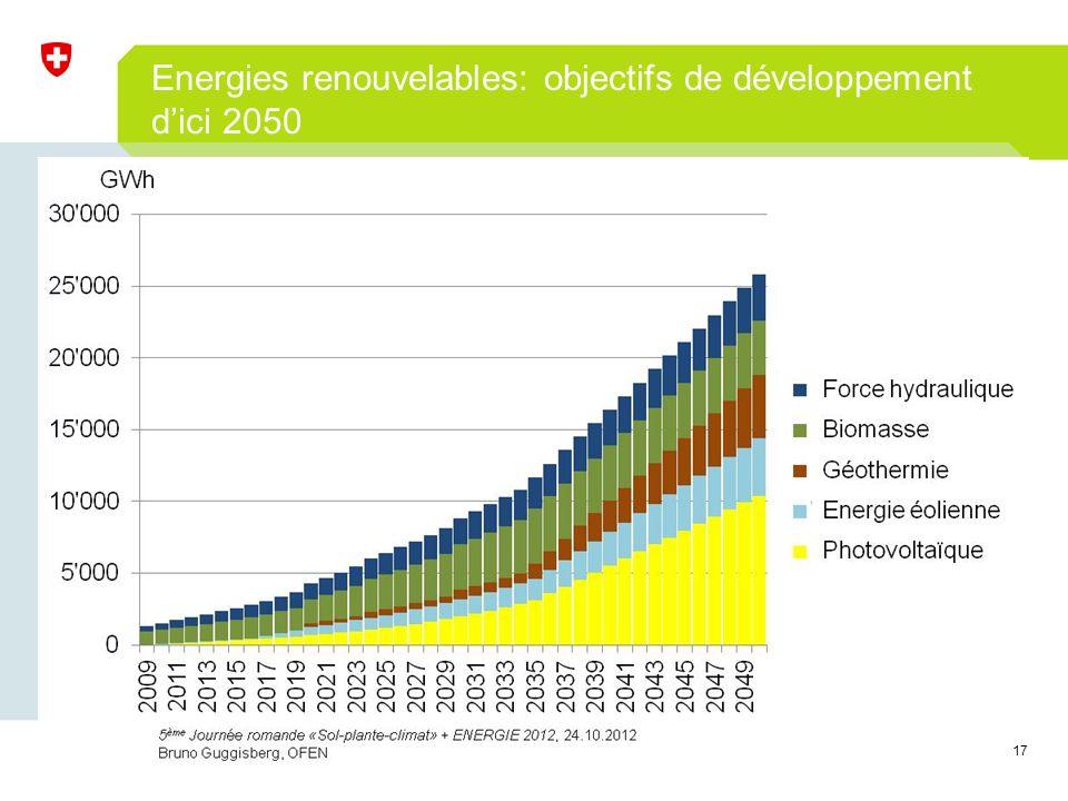 17 Energies renouvelables: objectifs de développement dici 2050