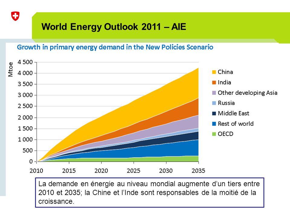 3 World Energy Outlook 2011 – AIE (Quellen: IEA 2006 und IPCC 2007) SGPW-Tagung, 23.03.2012 Bruno Guggisberg, BFE La demande en énergie au niveau mondial augmente dun tiers entre 2010 et 2035; la Chine et lInde sont responsables de la moitié de la croissance.