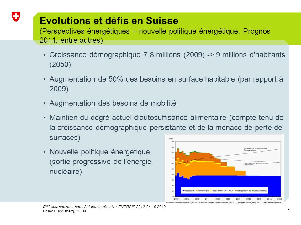 8 Evolutions et défis en Suisse (Perspectives énergétiques – nouvelle politique énergétique, Prognos 2011, entre autres) Croissance démographique 7.8 millions (2009) -> 9 millions dhabitants (2050) Augmentation de 50% des besoins en surface habitable (par rapport à 2009) Augmentation des besoins de mobilité Maintien du degré actuel dautosuffisance alimentaire (compte tenu de la croissance démographique persistante et de la menace de perte de surfaces) Nouvelle politique énergétique (sortie progressive de lénergie nucléaire) 5 ème Journée romande «Sol-plante-climat» + ENERGIE 2012, 24.10.2012 Bruno Guggisberg, OFEN