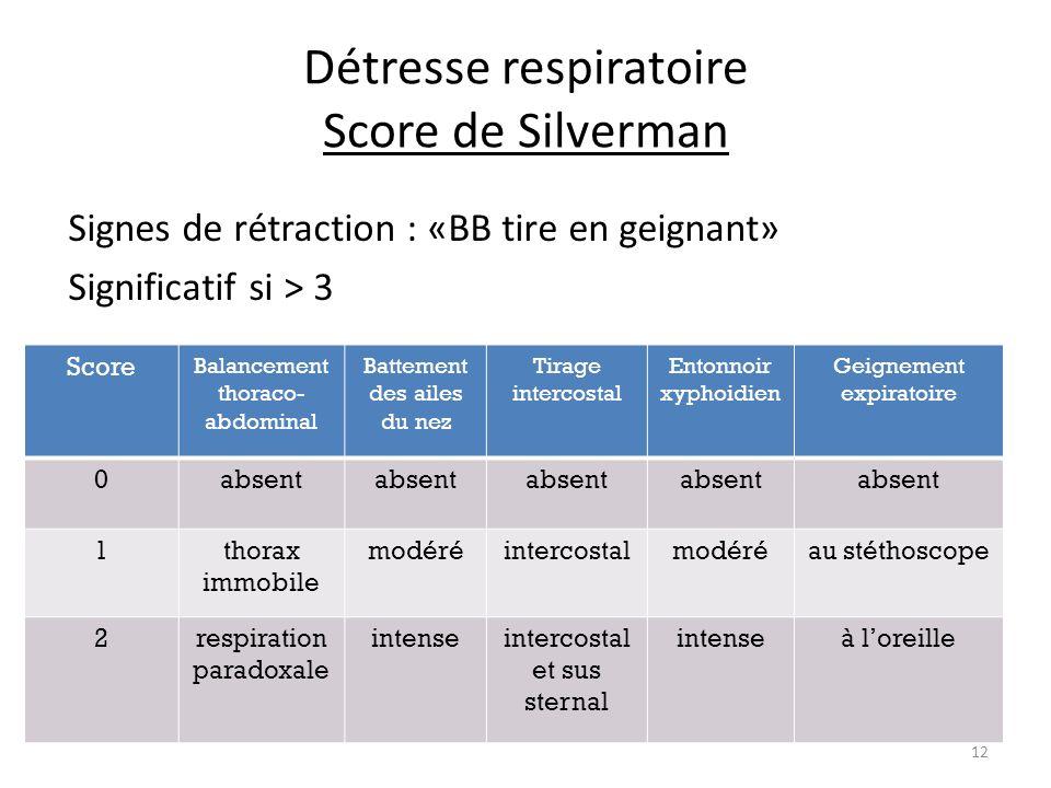 Détresse respiratoire Score de Silverman Signes de rétraction : «BB tire en geignant» Significatif si > 3 Score Balancement thoraco- abdominal Batteme