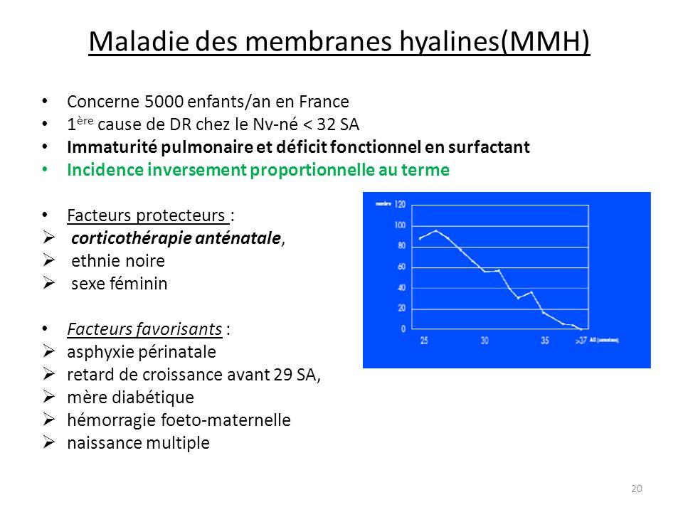 Maladie des membranes hyalines(MMH) Concerne 5000 enfants/an en France 1 ère cause de DR chez le Nv-né < 32 SA Immaturité pulmonaire et déficit foncti