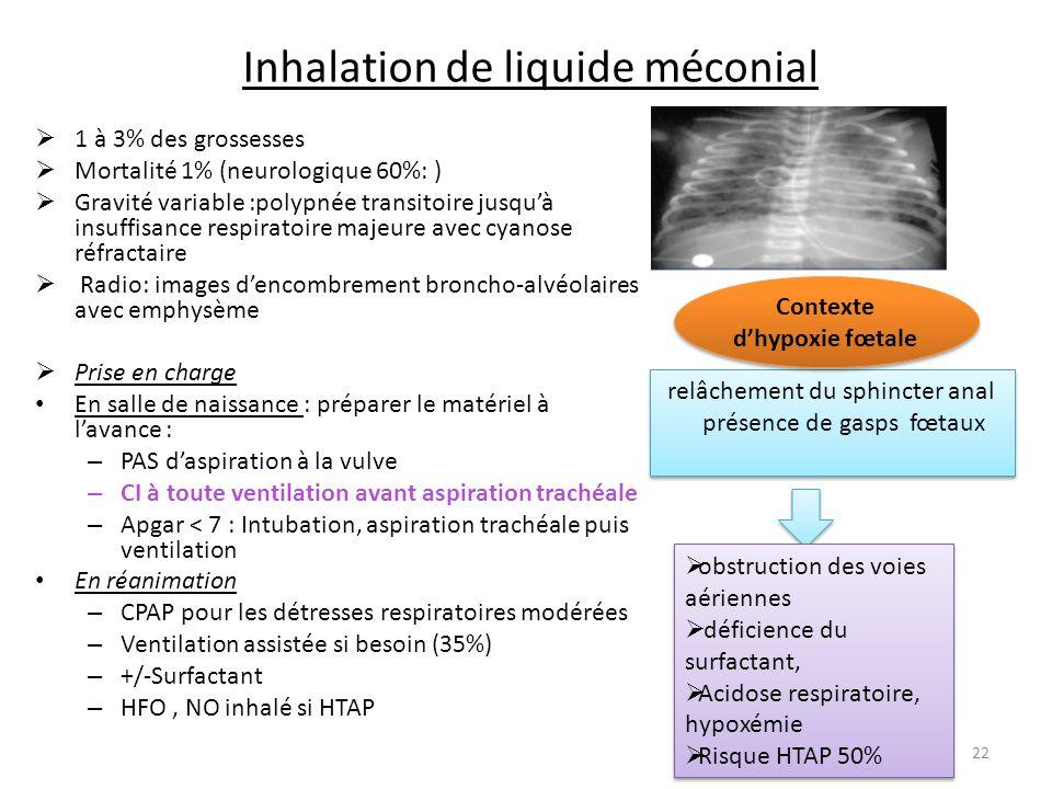 Inhalation de liquide méconial 1 à 3% des grossesses Mortalité 1% (neurologique 60%: ) Gravité variable :polypnée transitoire jusquà insuffisance resp
