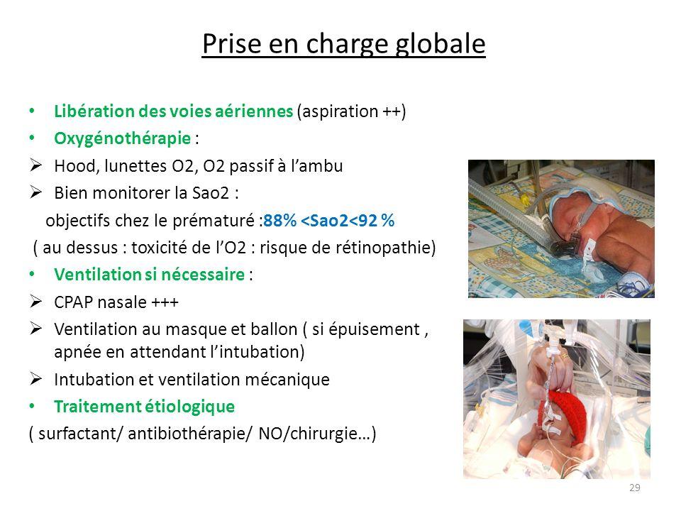 Prise en charge globale Libération des voies aériennes (aspiration ++) Oxygénothérapie : Hood, lunettes O2, O2 passif à lambu Bien monitorer la Sao2 :
