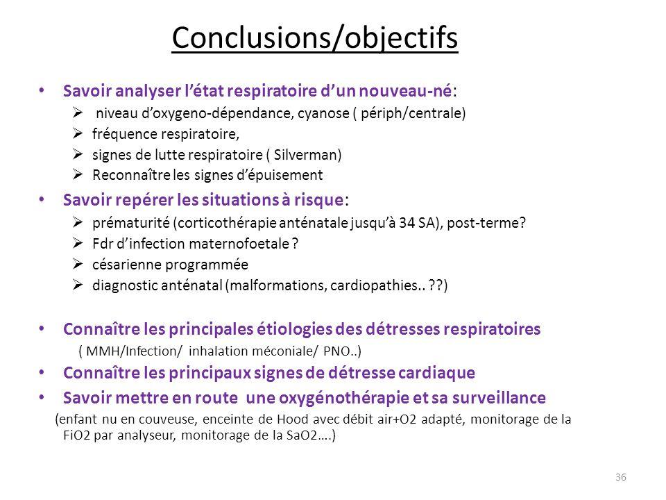 Conclusions/objectifs Savoir analyser létat respiratoire dun nouveau-né: niveau doxygeno-dépendance, cyanose ( périph/centrale) fréquence respiratoire