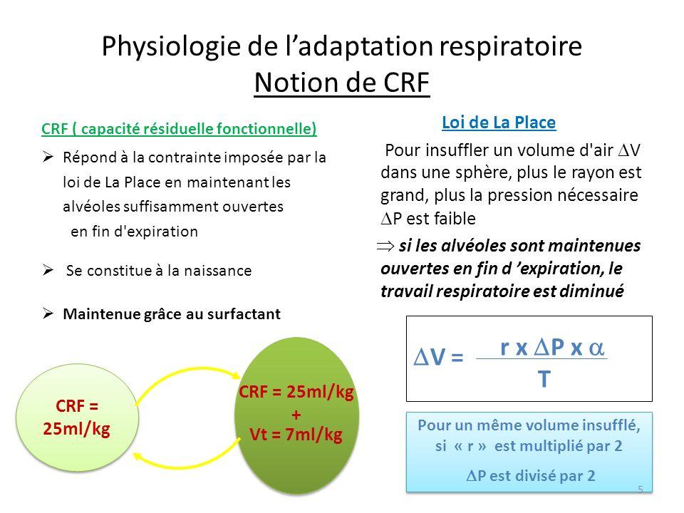 Physiologie de ladaptation respiratoire Notion de CRF CRF ( capacité résiduelle fonctionnelle) Répond à la contrainte imposée par la loi de La Place e