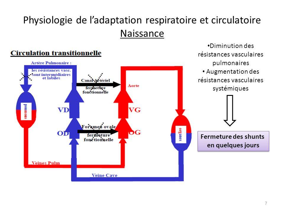 Physiologie de ladaptation respiratoire et circulatoire Naissance Diminution des résistances vasculaires pulmonaires Augmentation des résistances vasc
