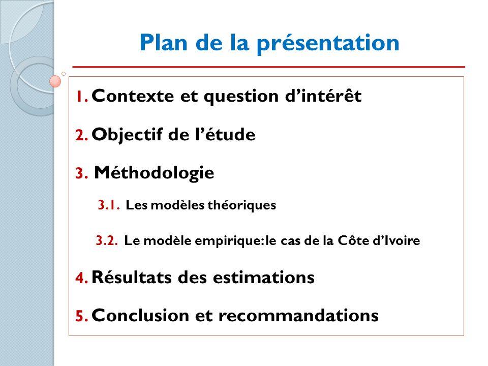 Plan de la présentation 1. Contexte et question dintérêt 2. Objectif de létude 3. Méthodologie 3.1. Les modèles théoriques 3.2. Le modèle empirique: l