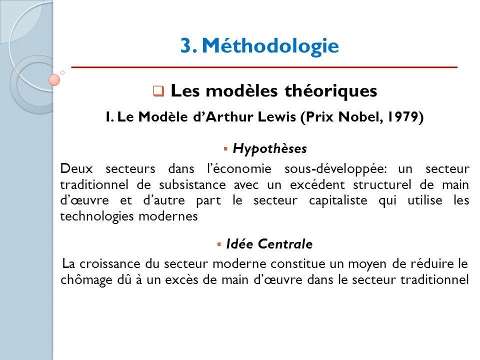 3. Méthodologie Les modèles théoriques I. Le Modèle dArthur Lewis (Prix Nobel, 1979) Hypothèses Deux secteurs dans léconomie sous-développée: un secte