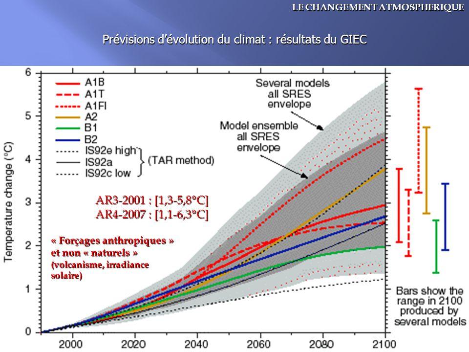17 Prévisions dévolution du climat : résultats du GIEC LE CHANGEMENT ATMOSPHERIQUE AR3-2001 : [1,3-5,8°C] AR4-2007 : [1,1-6,3°C] « Forçages anthropiqu