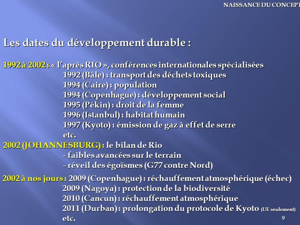 9 Les dates du développement durable : 1992 à 2002 : « laprès RIO », conférences internationales spécialisées 1992 (Bâle) : transport des déchets toxi