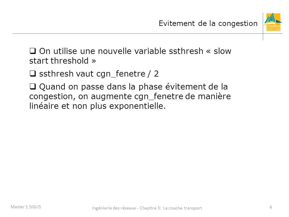 Ingénierie des réseaux - Chapitre 3: La couche transport 5 Master 1 SIGLIS Raffinement: inférer la perte Après 3 ACKs dupliqués cgn_fenetre est divisé par deux la fenêtre grossit ensuite linéairement mais après un évènement de timeout cgn_fenetre est fixé à 1 MSS cgn_fenetre ensuite grossit exponentiellement jusquà atteindre Seuil, puis elle grossit linéairement Philosophie 3 ACKs dupliqués indiquent que le réseau est capable de transporter des segments un timeout indique une situation de congestion