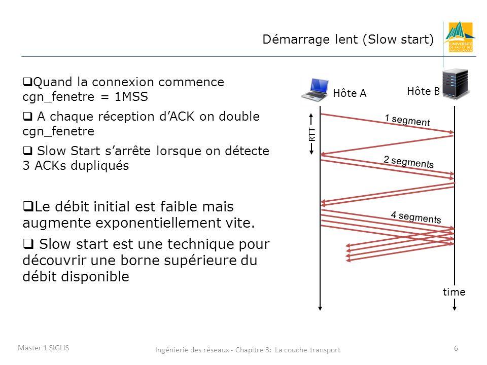 Ingénierie des réseaux - Chapitre 3: La couche transport 7 Master 1 SIGLIS Résumé : Le contrôle de congestion de TCP Quand cgn_fenetre est en dessous de Seuil, lémetteur est en phase de slow start, la fenêtre croît exponentiellement Quand cgn_fenetre est au dessous de Seuil, lémetteur est en phase dévitement de la congestion, la fenêtre croît linéairement Quand on détecte trois ACKs dupliqués : Seuil = cgn_fenetre / 2 cgn_fenetre = Seuil Quand un timeout survient Seuil = cgn_fenetre / 2 Cgn_fenetre = 1 MSS