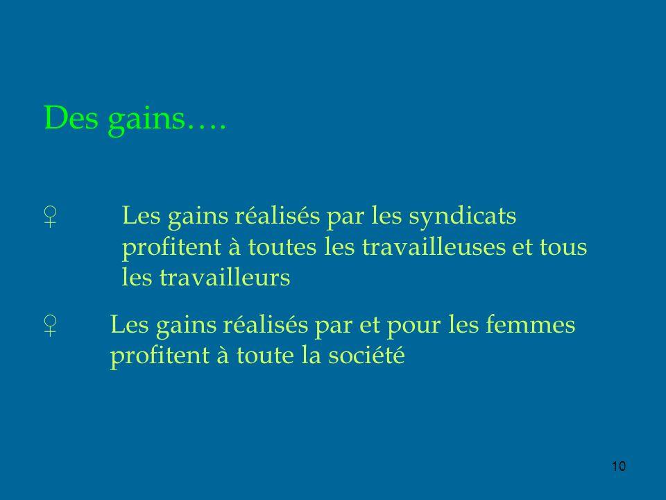 10 Des gains….
