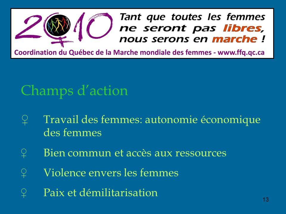 13 Champs daction Travail des femmes: autonomie économique des femmes Bien commun et accès aux ressources Violence envers les femmes Paix et démilitarisation