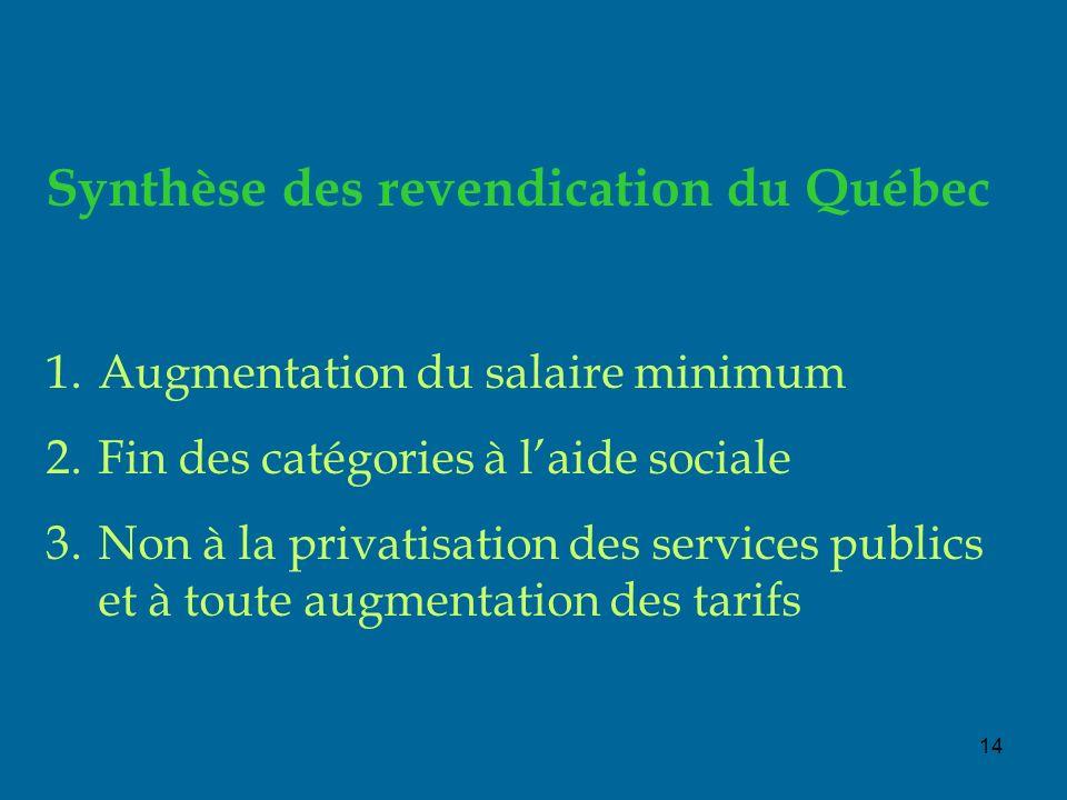 14 Synthèse des revendication du Québec 1.Augmentation du salaire minimum 2.Fin des catégories à laide sociale 3.Non à la privatisation des services publics et à toute augmentation des tarifs
