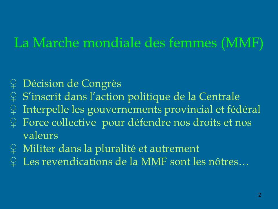 2 La Marche mondiale des femmes (MMF) Décision de Congrès Sinscrit dans laction politique de la Centrale Interpelle les gouvernements provincial et fé