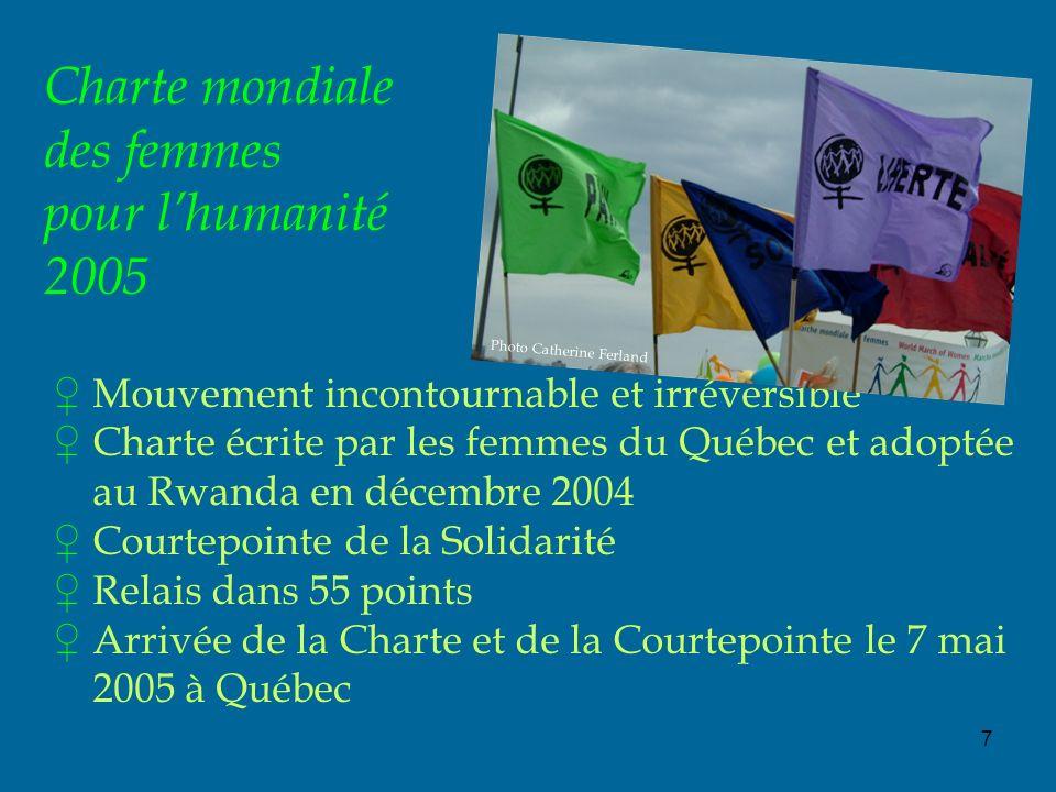 7 Charte mondiale des femmes pour lhumanité 2005 Mouvement incontournable et irréversible Charte écrite par les femmes du Québec et adoptée au Rwanda en décembre 2004 Courtepointe de la Solidarité Relais dans 55 points Arrivée de la Charte et de la Courtepointe le 7 mai 2005 à Québec Photo Catherine Ferland