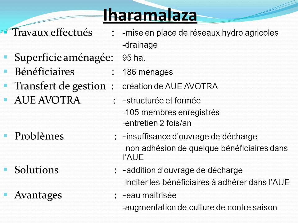 Iharamalaza Travaux effectués : - mise en place de réseaux hydro agricoles -drainage Superficie aménagée: 95 ha. Bénéficiaires : 186 ménages Transfert