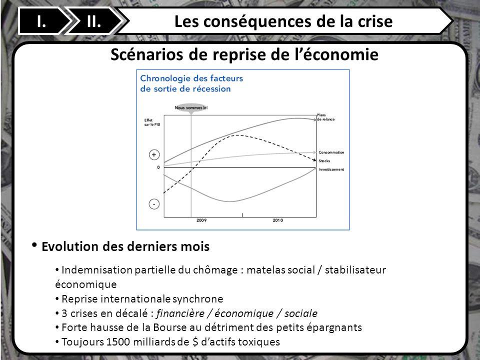 II. Scénarios de reprise de léconomie I.Les conséquences de la crise Evolution des derniers mois Indemnisation partielle du chômage : matelas social /
