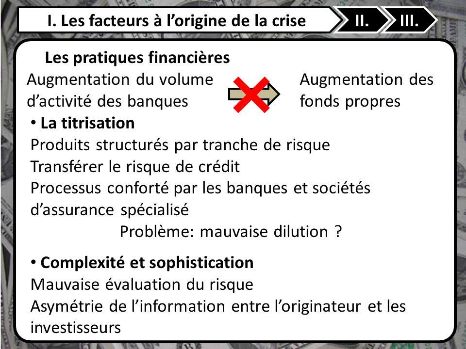 I. Les facteurs à lorigine de la criseII.III. Les pratiques financières Augmentation du volume dactivité des banques Augmentation des fonds propres La