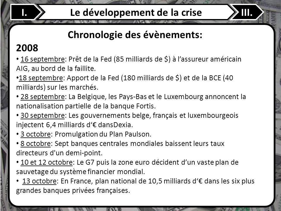 I.Le développement de la criseIII. Chronologie des évènements: 2008 16 septembre: Prêt de la Fed (85 milliards de $) à lassureur américain AIG, au bor