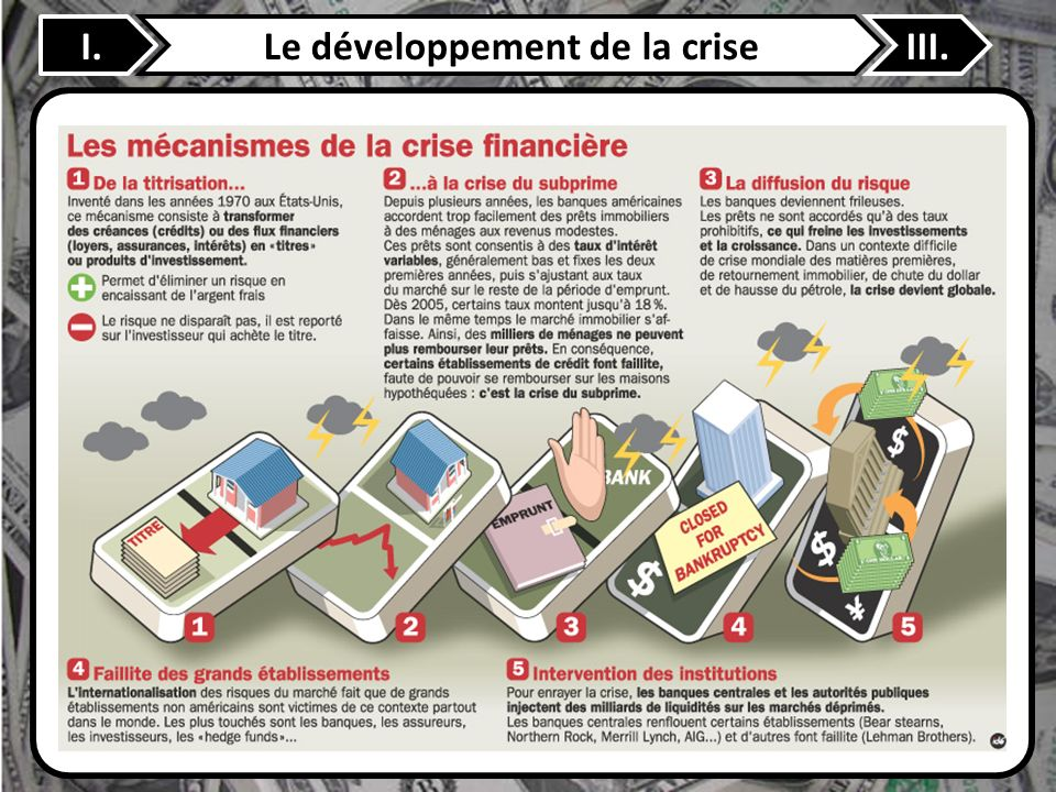 I.Le développement de la criseIII.