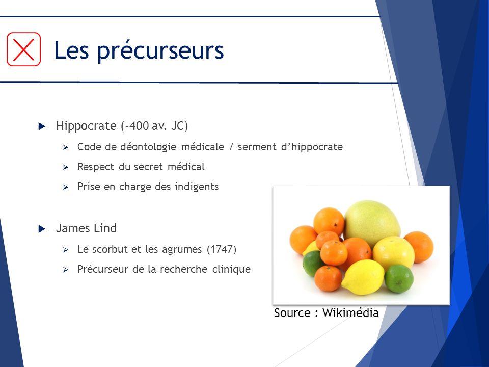 Les précurseurs Hippocrate (-400 av. JC) Code de déontologie médicale / serment dhippocrate Respect du secret médical Prise en charge des indigents Ja