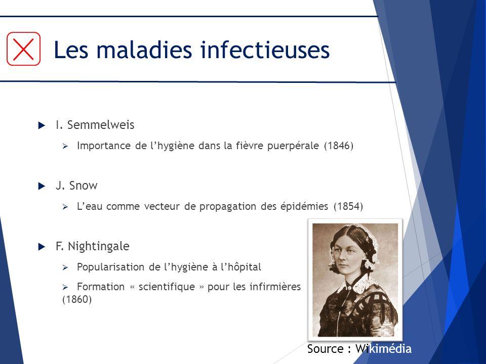 Les maladies infectieuses I. Semmelweis Importance de lhygiène dans la fièvre puerpérale (1846) J. Snow Leau comme vecteur de propagation des épidémie
