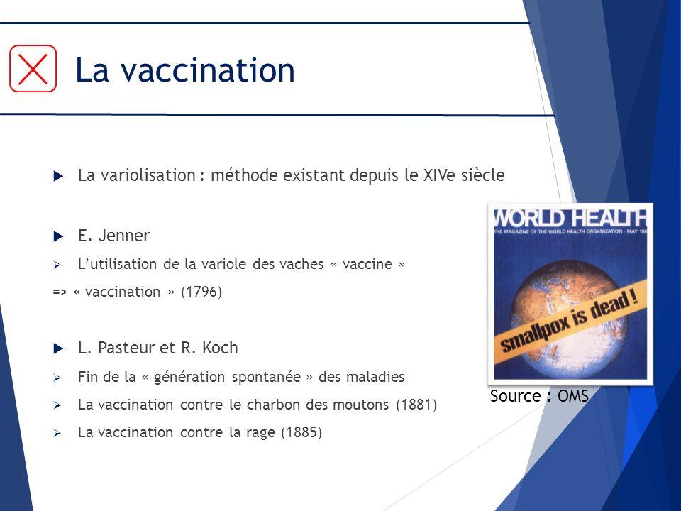 La vaccination La variolisation : méthode existant depuis le XIVe siècle E. Jenner Lutilisation de la variole des vaches « vaccine » => « vaccination