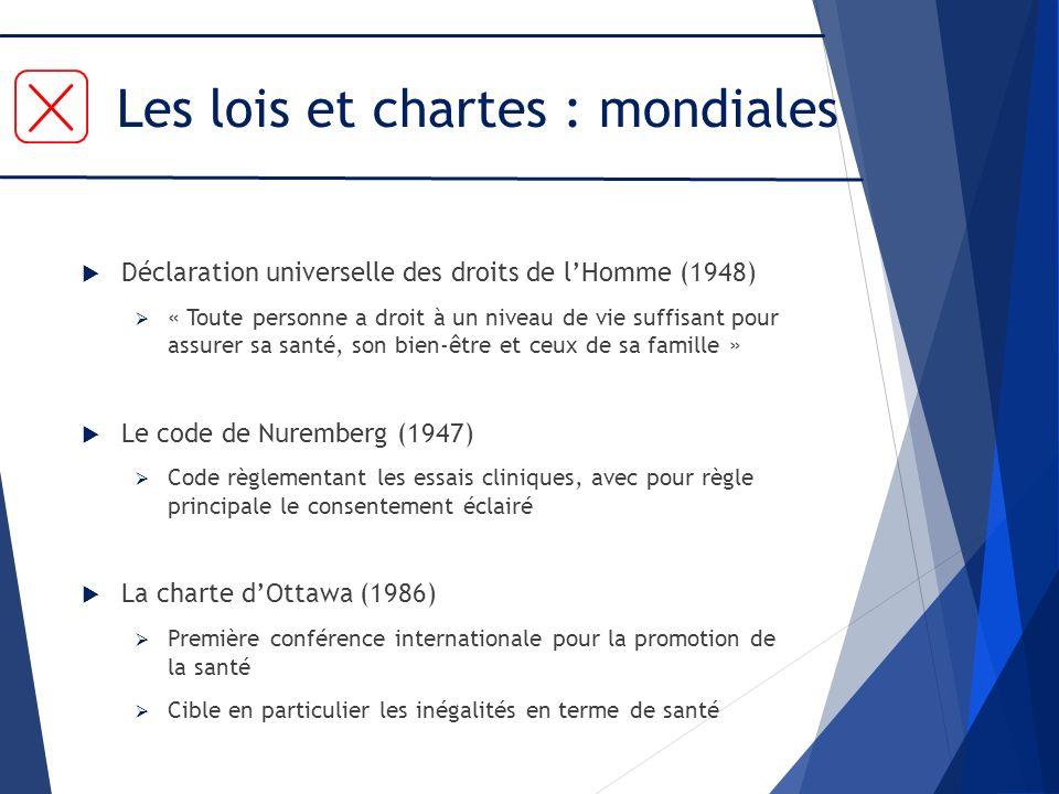 Les lois et chartes : mondiales Déclaration universelle des droits de lHomme (1948) « Toute personne a droit à un niveau de vie suffisant pour assurer