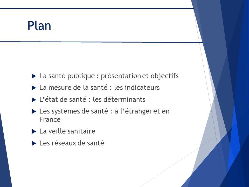 Les MDO Source : INVS