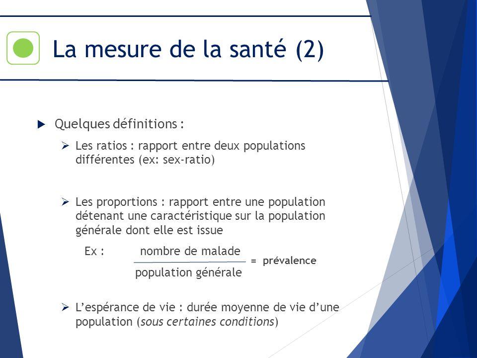 La mesure de la santé (2) Quelques définitions : Les ratios : rapport entre deux populations différentes (ex: sex-ratio) Les proportions : rapport ent