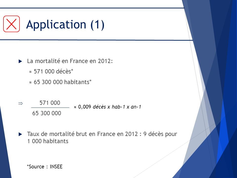 Application (1) La mortalité en France en 2012: 571 000 décès* 65 300 000 habitants* 571 000 65 300 000 Taux de mortalité brut en France en 2012 : 9 d