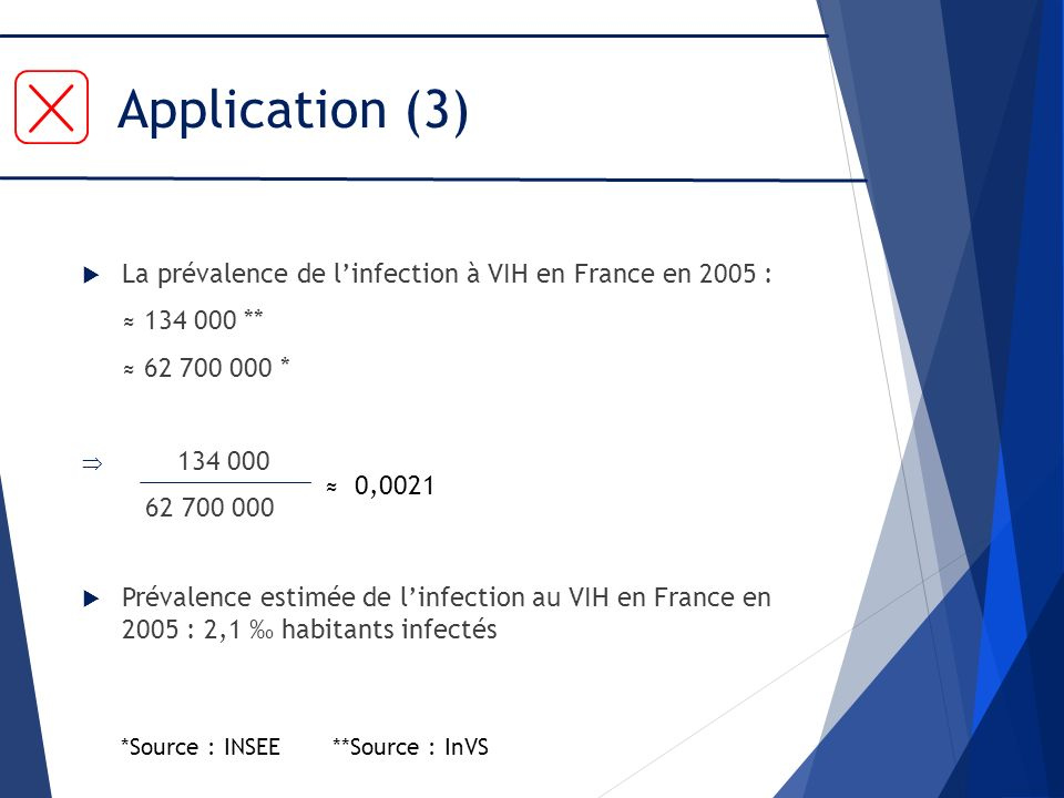 Application (3) La prévalence de linfection à VIH en France en 2005 : 134 000 ** 62 700 000 * 134 000 62 700 000 Prévalence estimée de linfection au VIH en France en 2005 : 2,1 habitants infectés 0,0021 *Source : INSEE **Source : InVS