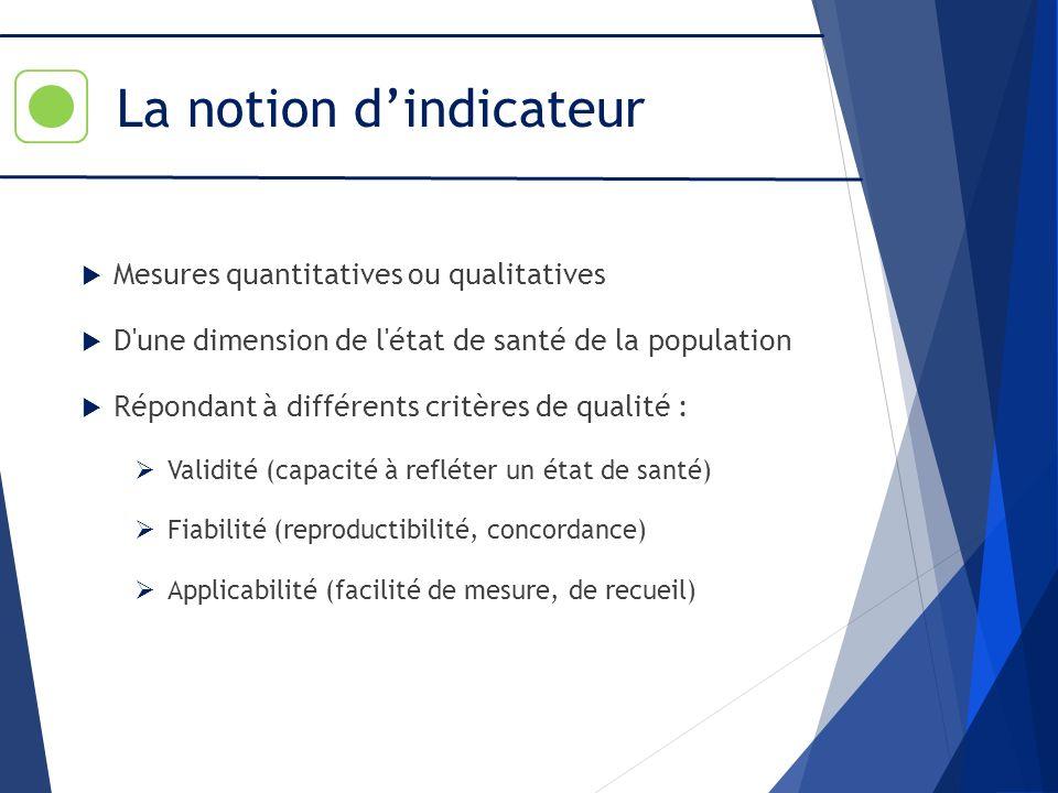 La notion dindicateur Mesures quantitatives ou qualitatives D'une dimension de l'état de santé de la population Répondant à différents critères de qua