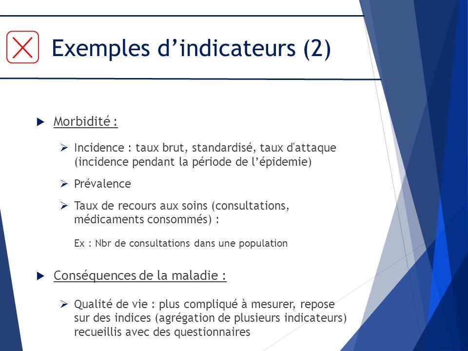 Exemples dindicateurs (2) Morbidité : Incidence : taux brut, standardisé, taux d'attaque (incidence pendant la période de lépidemie) Prévalence Taux d