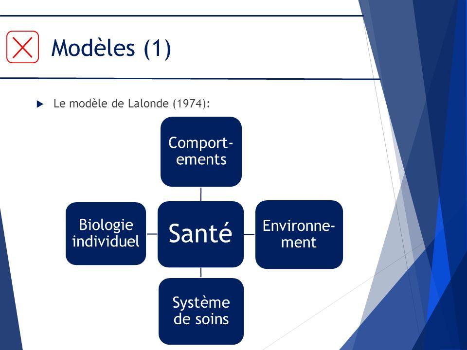 Modèles (1) Le modèle de Lalonde (1974): Santé Comport- ements Environne- ment Système de soins Biologie individuel