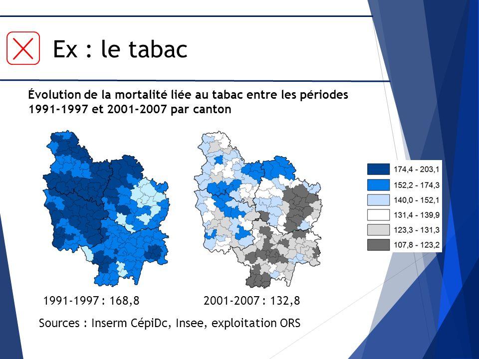 Évolution de la mortalité liée au tabac entre les périodes 1991-1997 et 2001-2007 par canton 1991-1997 : 168,82001-2007 : 132,8 Sources : Inserm CépiD