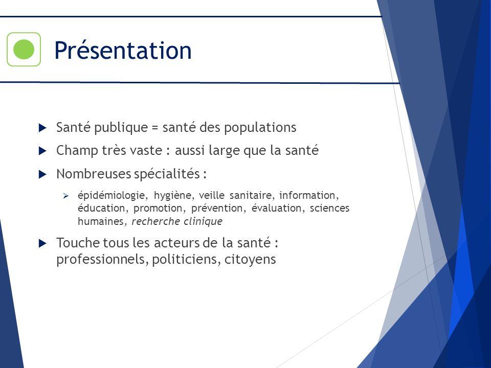 Présentation Santé publique = santé des populations Champ très vaste : aussi large que la santé Nombreuses spécialités : épidémiologie, hygiène, veill