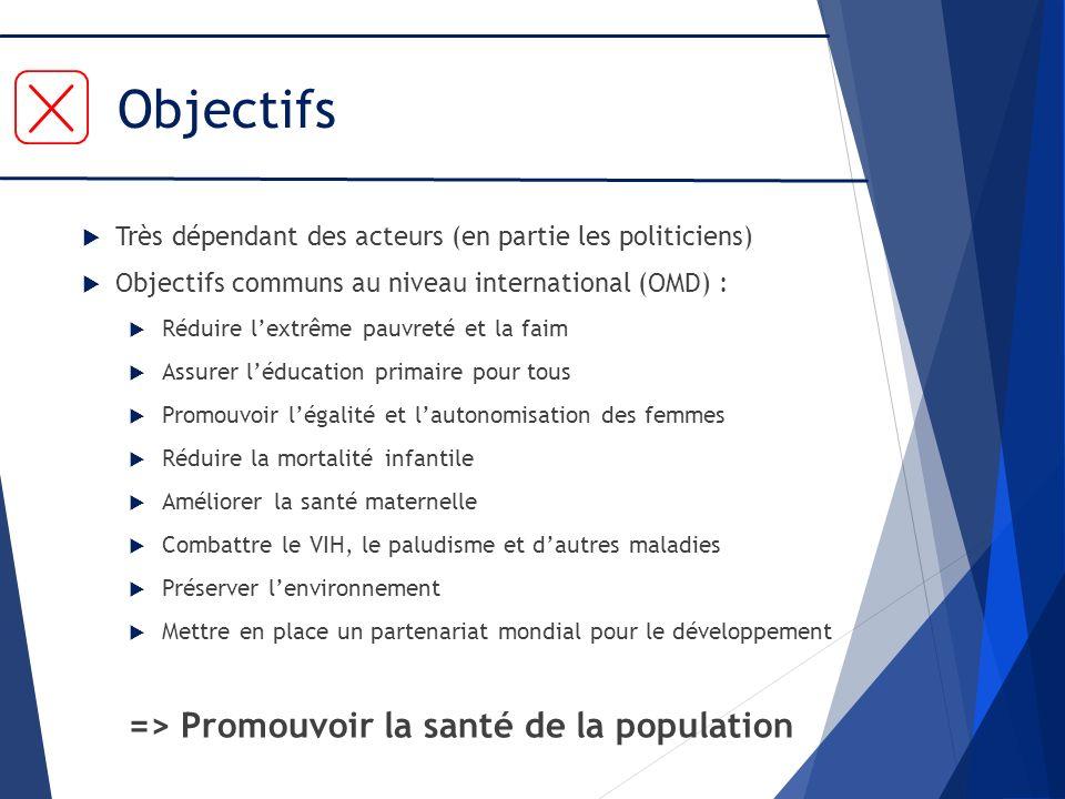 Objectifs Très dépendant des acteurs (en partie les politiciens) Objectifs communs au niveau international (OMD) : Réduire lextrême pauvreté et la fai