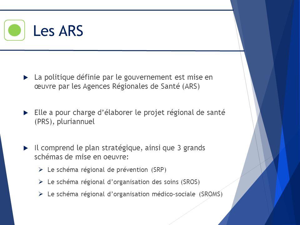 Les ARS La politique définie par le gouvernement est mise en œuvre par les Agences Régionales de Santé (ARS) Elle a pour charge délaborer le projet ré