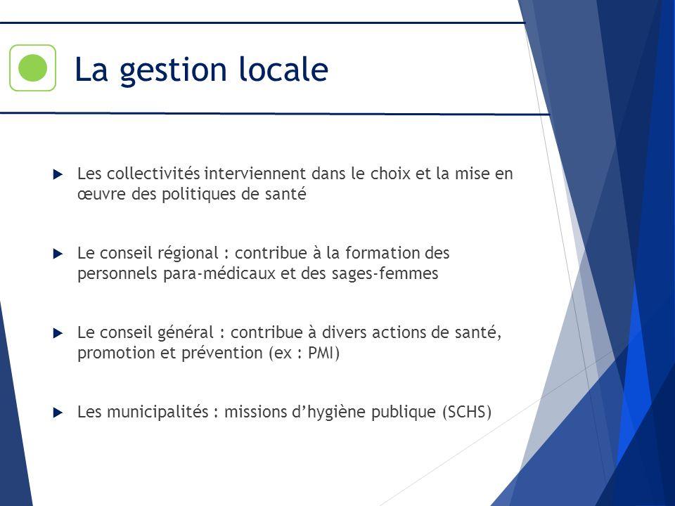La gestion locale Les collectivités interviennent dans le choix et la mise en œuvre des politiques de santé Le conseil régional : contribue à la forma