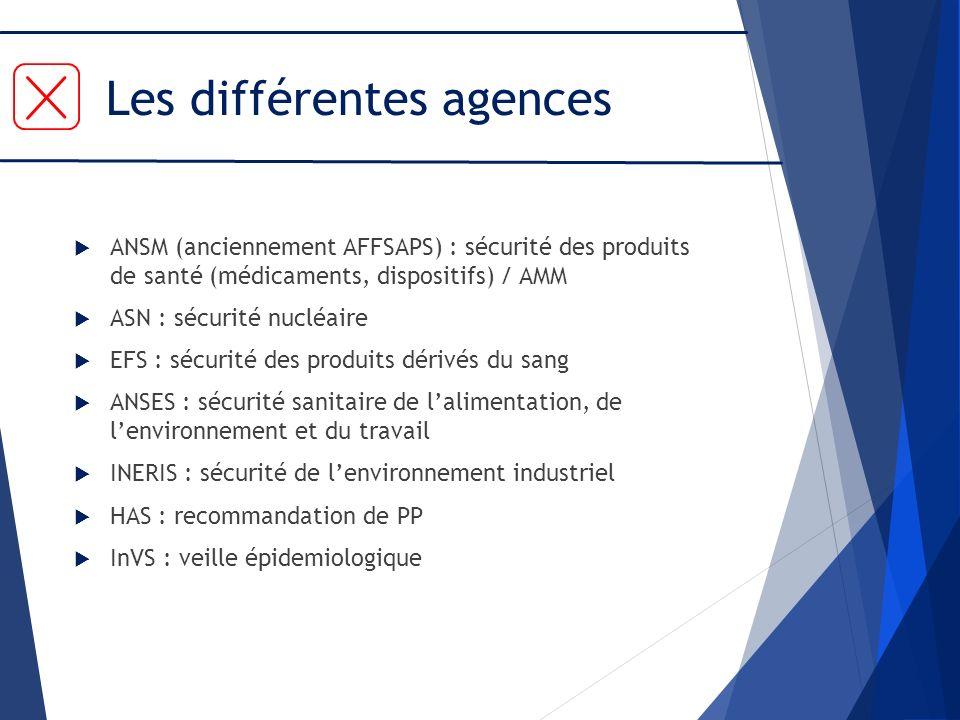 Les différentes agences ANSM (anciennement AFFSAPS) : sécurité des produits de santé (médicaments, dispositifs) / AMM ASN : sécurité nucléaire EFS : s