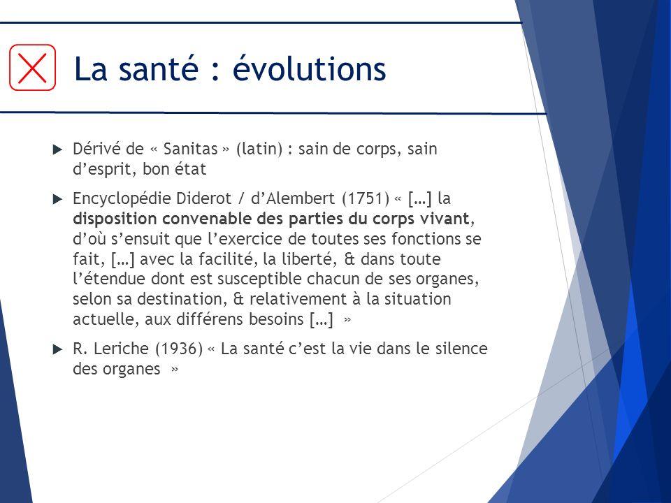 La santé : évolutions Dérivé de « Sanitas » (latin) : sain de corps, sain desprit, bon état Encyclopédie Diderot / dAlembert (1751) « […] la dispositi