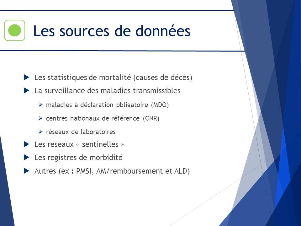 Les sources de données Les statistiques de mortalité (causes de décès) La surveillance des maladies transmissibles maladies à déclaration obligatoire