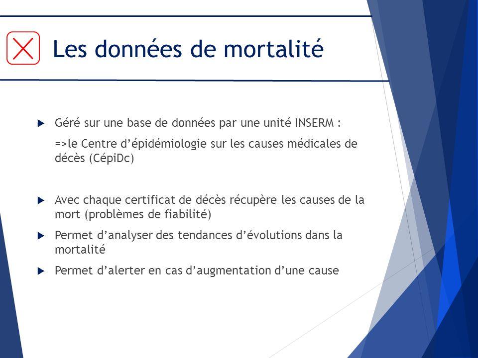 Les données de mortalité Géré sur une base de données par une unité INSERM : =>le Centre dépidémiologie sur les causes médicales de décès (CépiDc) Ave