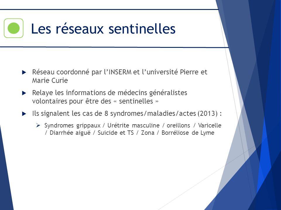 Les réseaux sentinelles Réseau coordonné par lINSERM et luniversité Pierre et Marie Curie Relaye les informations de médecins généralistes volontaires