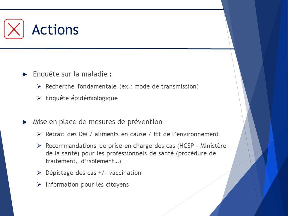 Actions Enquête sur la maladie : Recherche fondamentale (ex : mode de transmission) Enquête épidémiologique Mise en place de mesures de prévention Ret