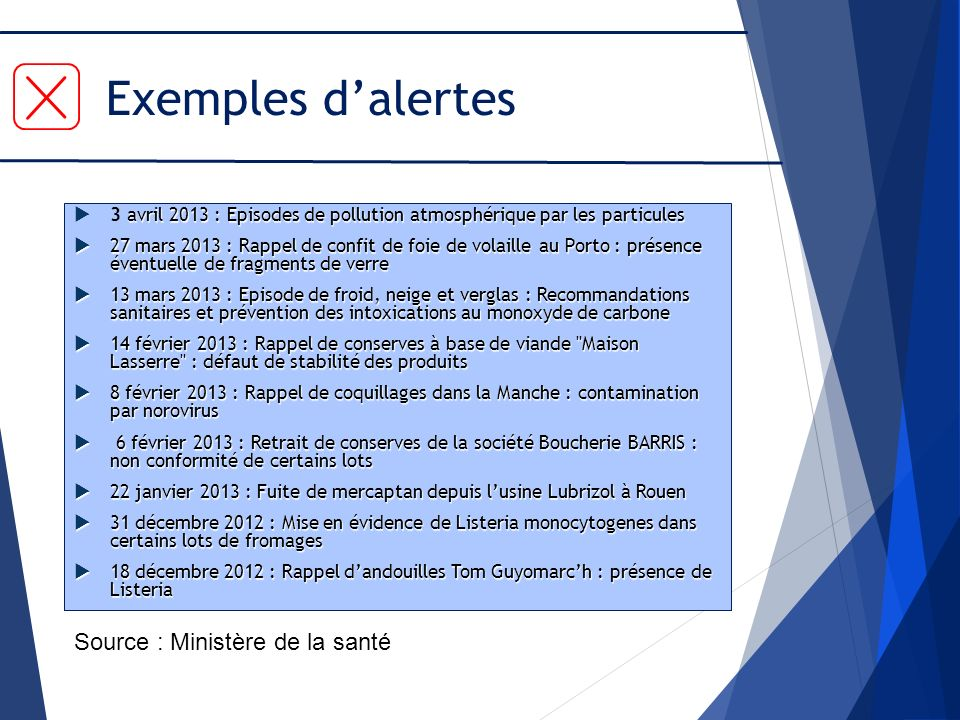 Exemples dalertes avril 2013 : Episodes de pollution atmosphérique par les particules 3 avril 2013 : Episodes de pollution atmosphérique par les parti